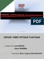 Fibre Optique Plastique