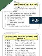 interface of fs-16i 21i
