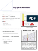 circulatory system assessment