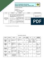 53394201 Pelan Strategik Panitia Bahasa Malaysia