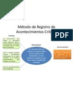 Metodo de Registro de Acontecimientos Criticos
