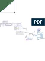 Realistic Simulation System