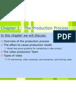 Chap1 Production Process