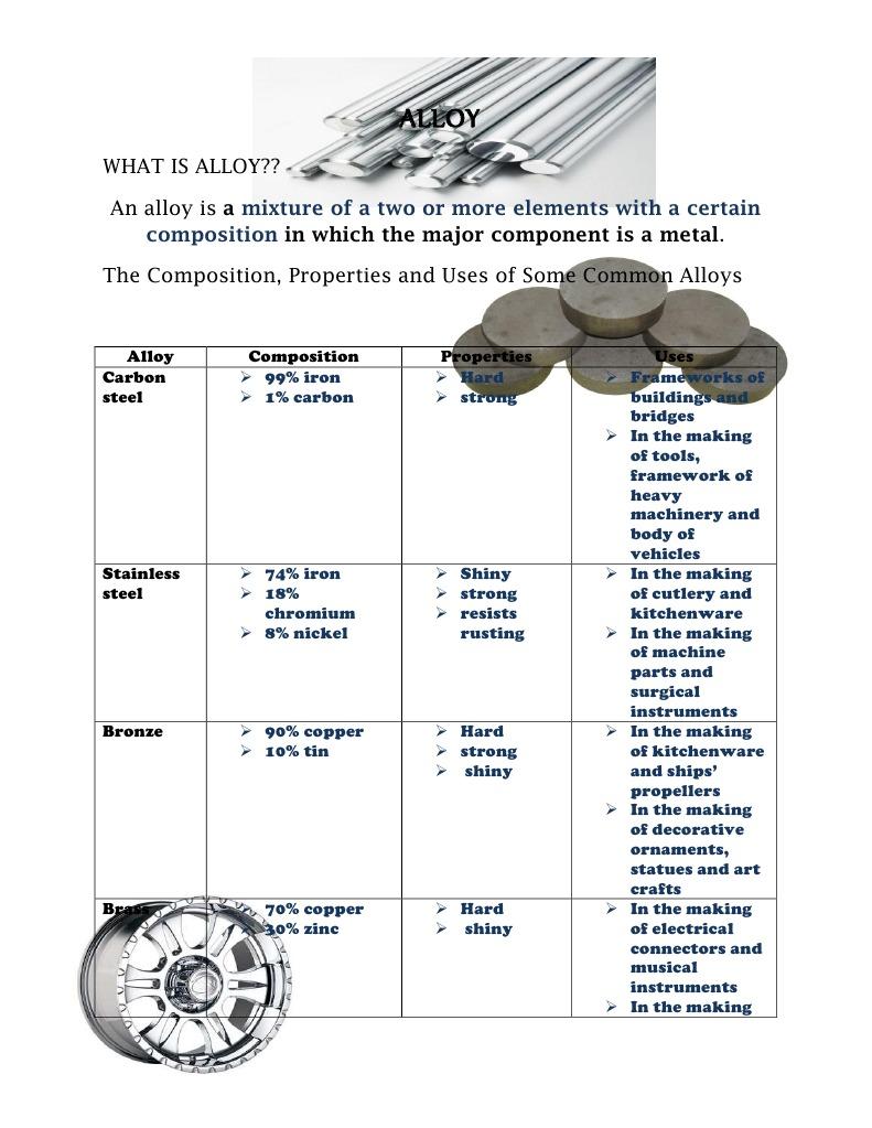 3a Composites Alucobond 1 Product Info En | Flammability