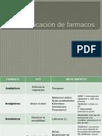 clasificacion de farmacos