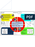 Mind Map Tugas II Fisika Instrumentasi
