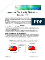 Electricity Data From IEA