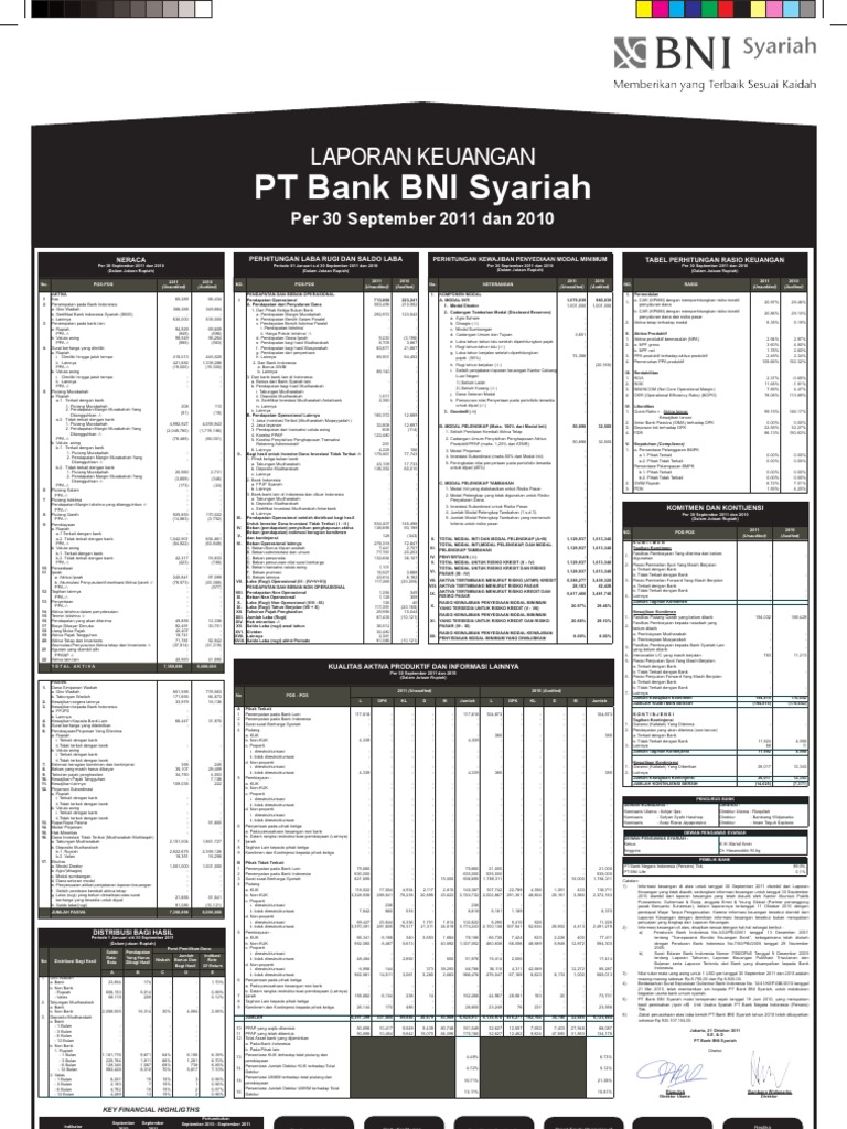 Laporan Keuangan Triwulan Bank Bni Syariah Guru Paud