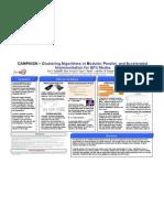 CAMPAIGNClusteringAlgorithmsinModular,Parallel,andAcceleratedImplementationforGPUNodes