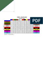 Fiber Optic Color Chart