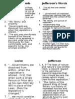 Locke v Jefferson, Period 1