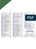 IntelliJIDEA Reference Card Mac