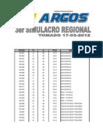3er Simulacro Regional Argos