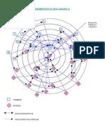 Representación gráfica del sociograma 2 - B2
