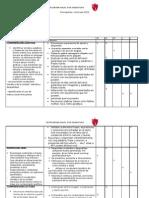 Cronograma curricular Inglés 1- 4