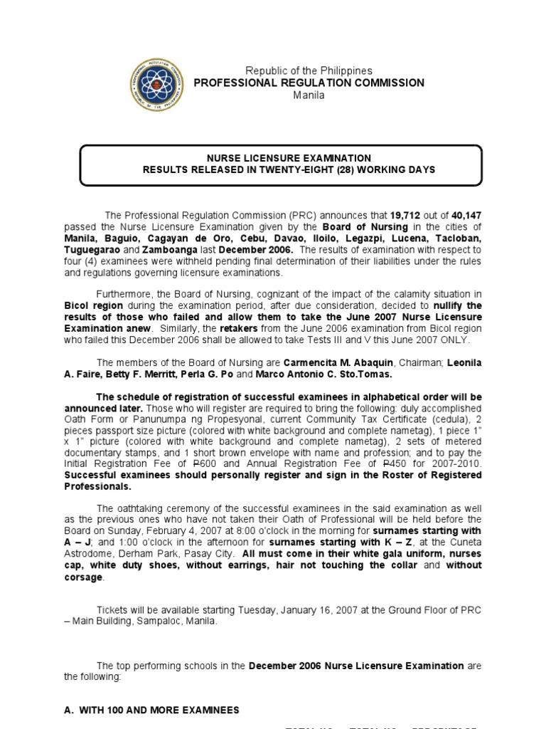 December 2006 National Licensure Examination for Registered Nurses NLE-RN  Board of Nursing BON Examination Results Released in 28 Working Days  Professional ...