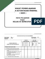 Kkm Fikih Kls III Smt 1 - 2