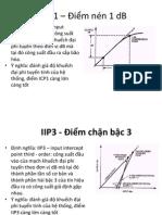 ICP1&IIP3_Toàn