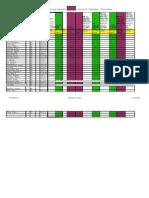 Galletta Assessment Spreadsheet
