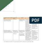 form 63 module 4