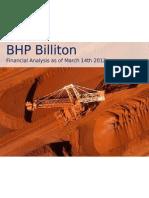 BHP vs. Rio Tinto