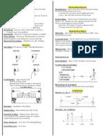 2011 Cheet Sheet - Off. Line Drills