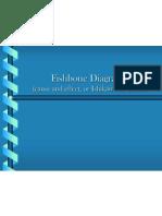 FisboneDiagrams