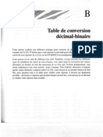 27.Partie B, Table de conversion décimal-binaire