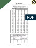PHB 6e Table 11-3