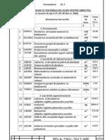 formular1