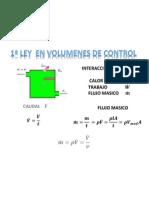 4.Analisis Volumenes de Control
