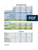 Caso 2 - análisis BG Intradevco 2008-2011