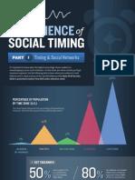 Infographic - Dan Zarrella's Science of Timing - Social Networks