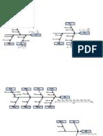 Diagrama Para Muestreo Isocinetico