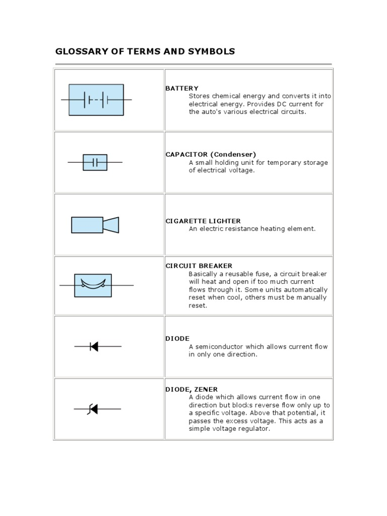 Glossary of terms and symbols switch electric current buycottarizona Image collections