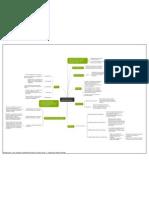Introducción a los Sistemas Distribuidos (2)