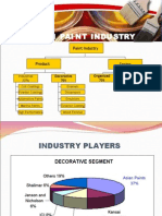 Market Study of Paint Industry