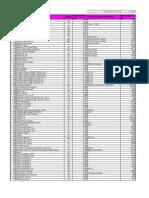 Tabla de Precios Unitarios PPPF 2011 DITEC -SERVIU