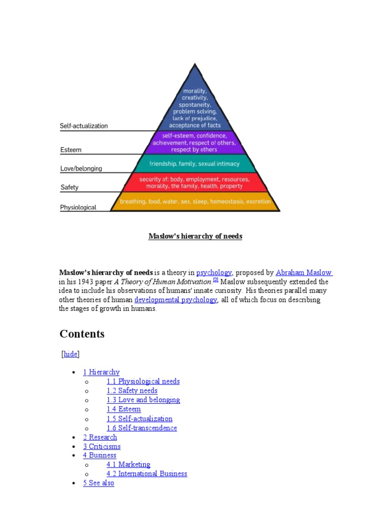 An interpretation of Maslow's hierarchy of needs, represented as a pyramid  with the more basic needs at the bottom