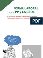 Reforma Laboral PP+CEOE