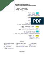 [7] Estudiando hebreo moderno (leccion 1 y tabla de contenido)