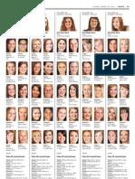 2012 Utah All-State girls' basketball teams