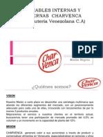 Charvenca Variables Internas y Externas
