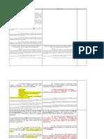 Proposta de Regulamentacao Da GQ - 18 de Janeiro de 2012 (1)