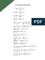 Integrale Nedefinite Si Derivate