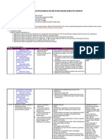 RPKPS Kemuhammadiyahan 2011 revisi