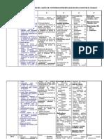 Matriz Del Cartel de Contenidos Diversificados de Educacion Por El Trabajo