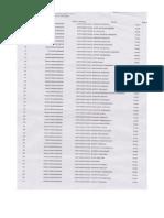 an Hasil Seleksi Test Sertifikikasi Guru Tahun 2012