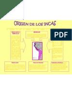 Origen de Los Incas Para Presentar