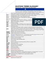 Communications Terms Glossary